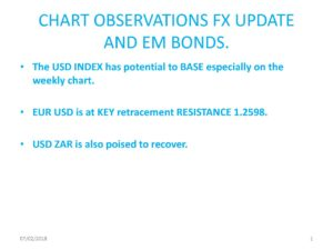 FX-UPDATE-AND-EM-BONDS -FX-has-taken-a-back-seat-of-late-but-the-USD